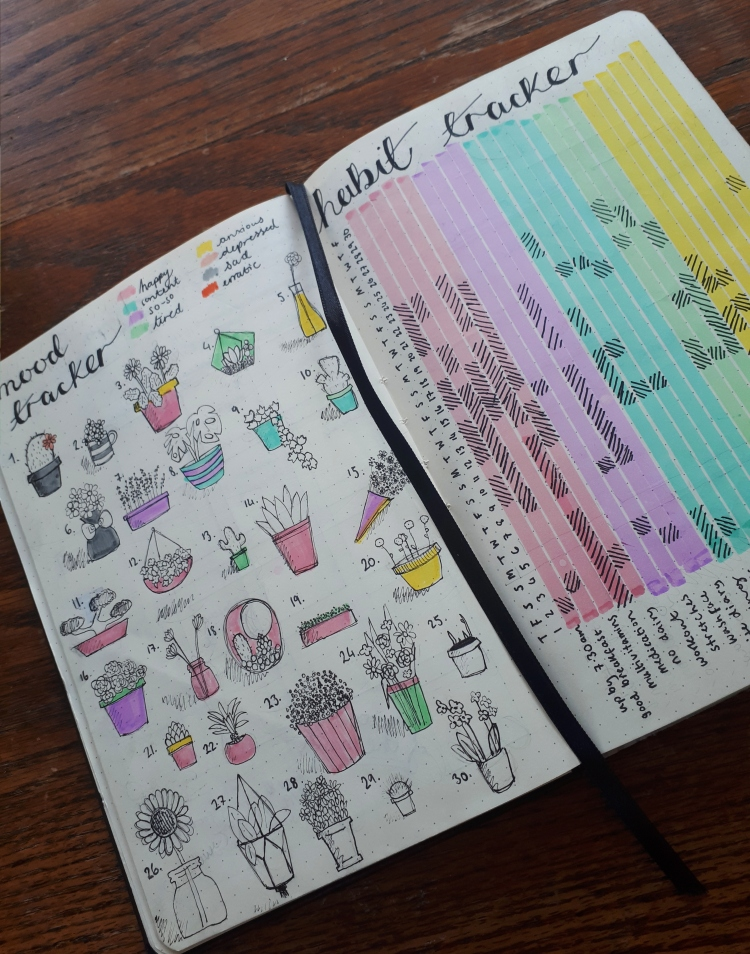 Mood and habit tracker for bullet journal | Rosie Lewis Writes