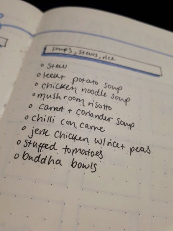 Meal Ideas Spread Spread - BuJo | rosie abigail