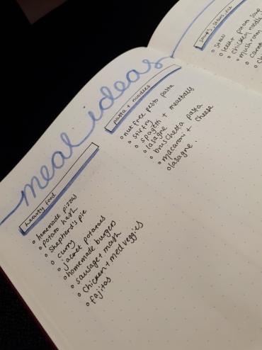 Meal Ideas Spread Spread - BuJo | rosie abigail