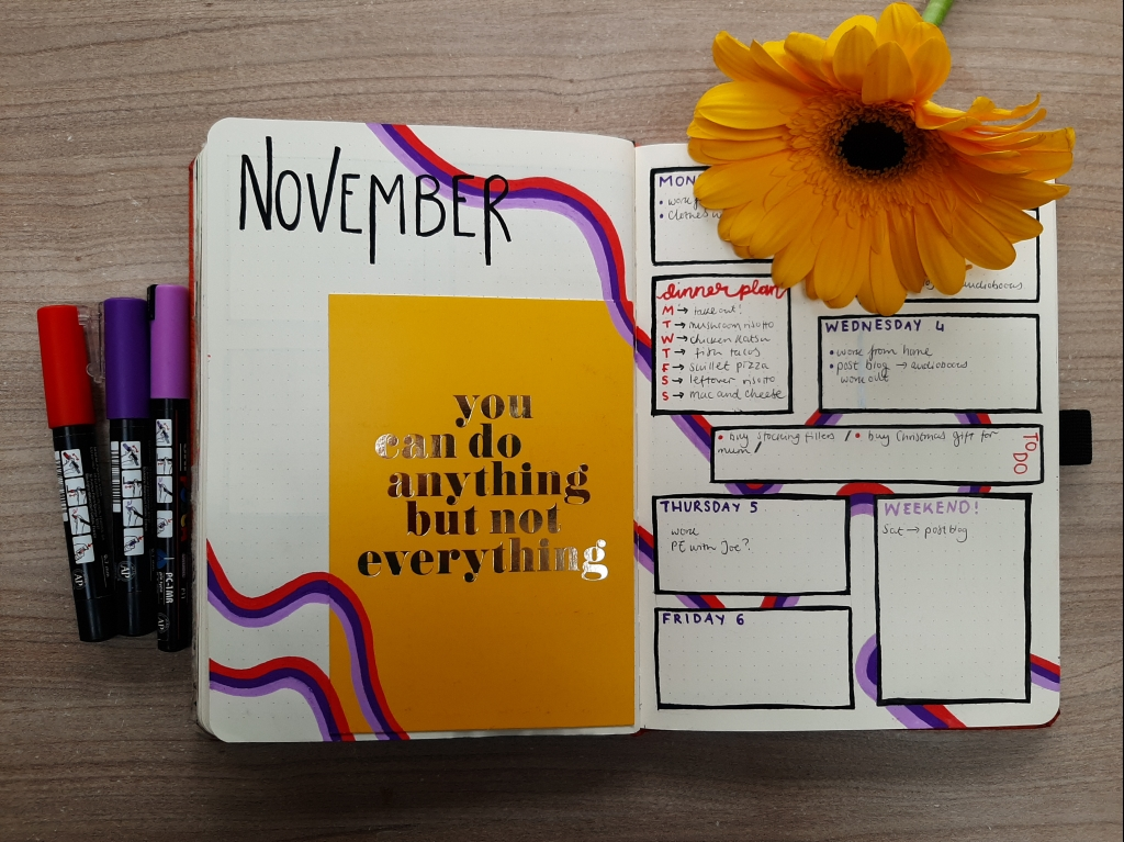 """Boxed bujo spread, with a yellow postcard that says """"you can do anything but not everything"""""""